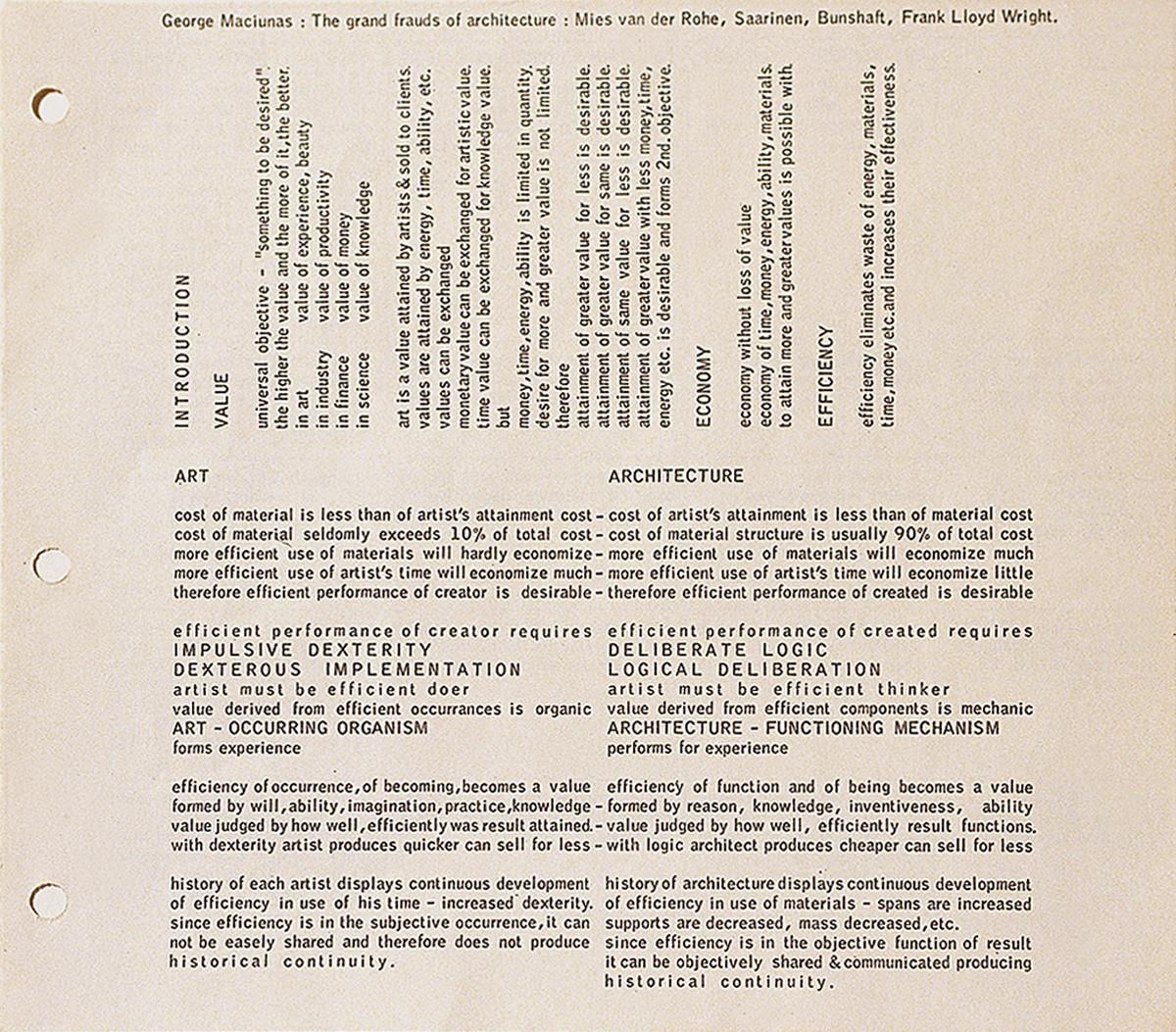 essay critique on art and architecture by george maciunas  essay critique on art and architecture by george maciunas 1964